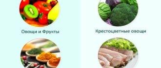 Правильное питание для печени и поджелудочной